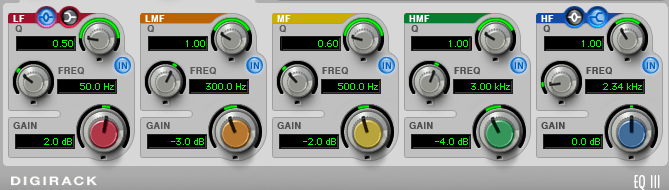 Introduction To Equalisation | Pro Tools Production